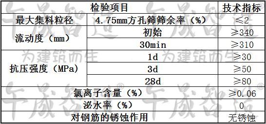 风电基础灌浆砂浆,风电基础二次灌浆,风电基础螺栓锚固找平,C80灌浆砂浆